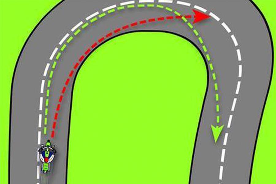 Vào cua và vấn đề giảm bán kính góc cua khi lái xe phân khối lớn